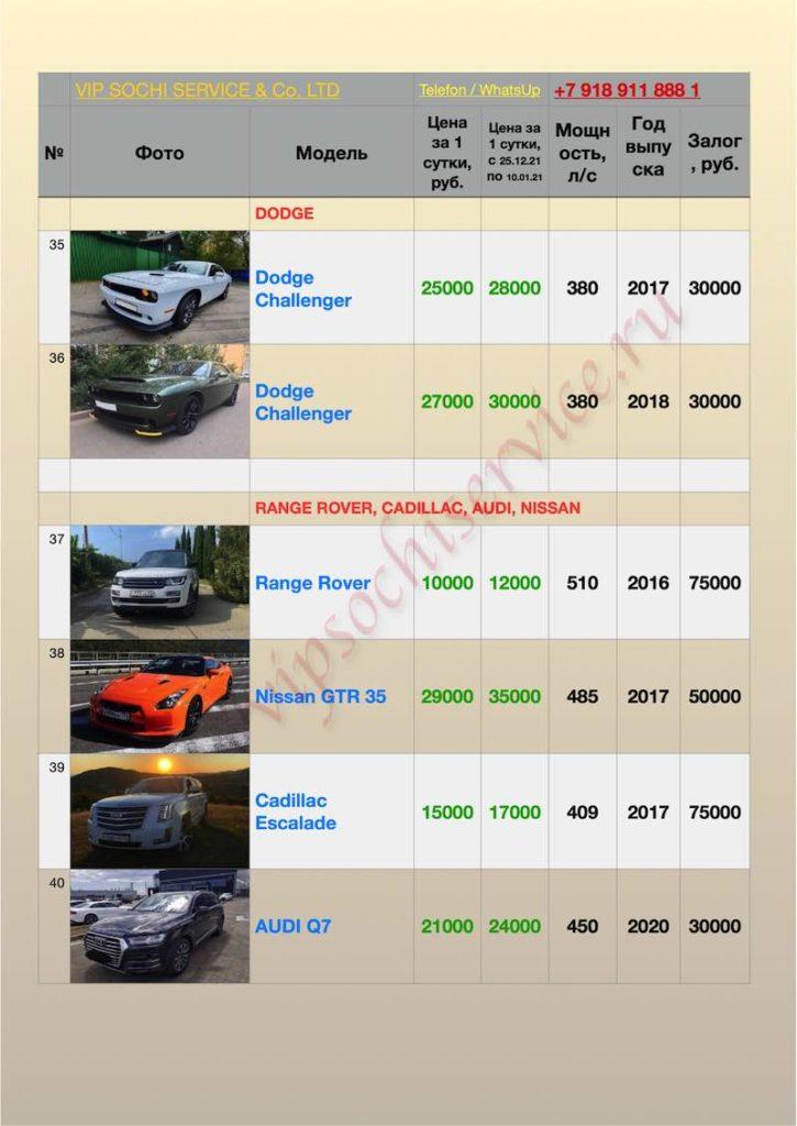 прайс лист аренда машин без водителя адлер руб 2020 2021