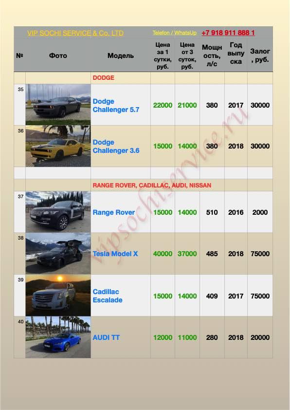 авто прокат машин сочи стоимость
