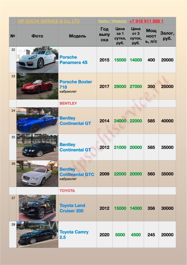 стоимость аренды авто фото цены сочи